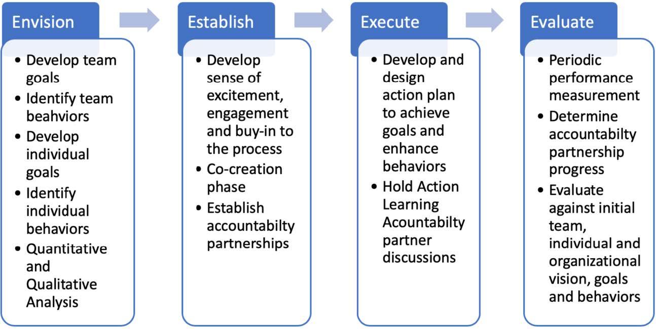goals for hr business partner