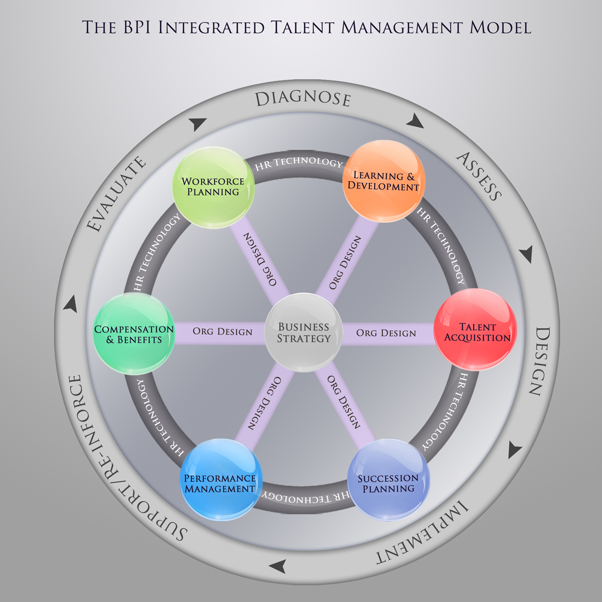 what is talent management What is talent executive white paper series stephen m ross school of business executive education the talent goals for this cohort are to ensure that the leaders.